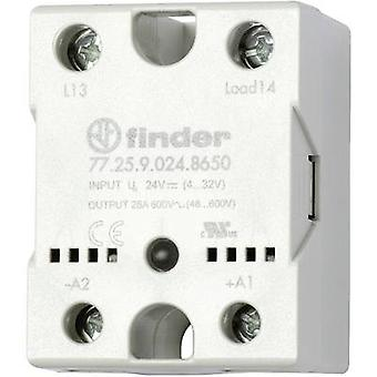Finder SSR 77.25.9.024.8650 Current load (max.): 25 A Switching voltage (max.): 600 V AC Zero crossing 1 pc(s)