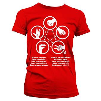 Women's Big Bang Theory Rock-Paper-Scissors-Lizard Red Fitted T-Shirt