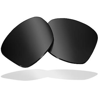 Polarized Replacement Lenses for ELECTRIC KNOXVILLE XL Frame Black Anti-Scratch Anti-Glare UV400 by SeekOptics