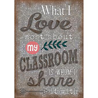 Home Sweet Classroom What I Love Most About My Classroom Poster