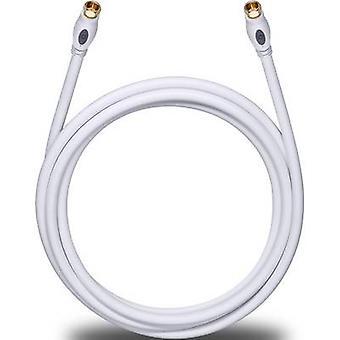Anteny, kabel SAT [1 x wtyk F - 1 x wtyk F] 5,10 m 120 dB pozłacane złącza biały Oehlbach transmisji Plus S