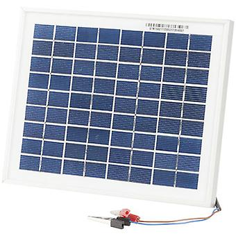 TechBrands 12V Monocrystalline Solar Panel with Clips/Lead
