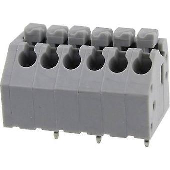 Degson DG250-3.5-06P-11-00AH-1 Veerbelaste terminal 0,82 mm² Aantal pinnen 6 Grijs 1 stuks