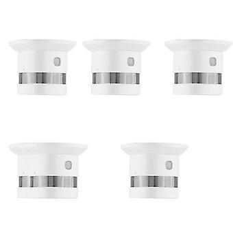 Senzor detektora dymu - Domáci systém, Prevencia vysokej citlivosti