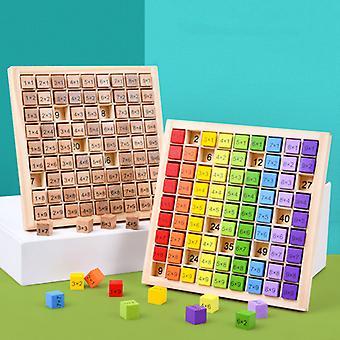 Montessori pädagogische Holzspielzeug für Kinder Kinder Baby Spielzeug 99 Multiplikation Tisch Mathe Arithmetische Lehrmittel