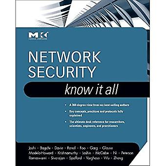 Network Security Desk Reference: Know It All