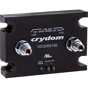 Crydom HDC100D120 DC contactor 120 A 1 pc(s)