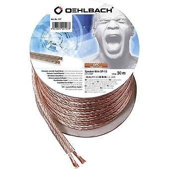 Oehlbach 107 högtalarkabel 2 x 1,50 mm² Transparent 30 m