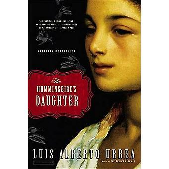 Kolibri on tytär Luis Alberto Urrea - 9780316154529 kirja