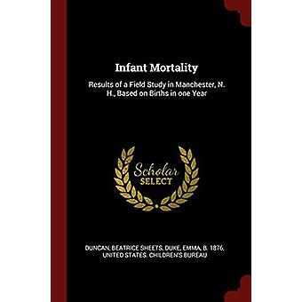 Infant Mortality - Results of a Field Study in Manchester - N. H. - Ba