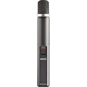 AKG C1000SMKIV Håndholdt tale mikrofon Transfer type: Ledning incl. pop filter, inkl.