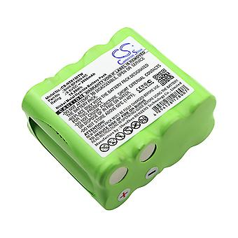 Two-Way Radio Battery for Ritron BNH-BPX8N-HC Patriot RTX150 RTX450 9.6V 2000mAh