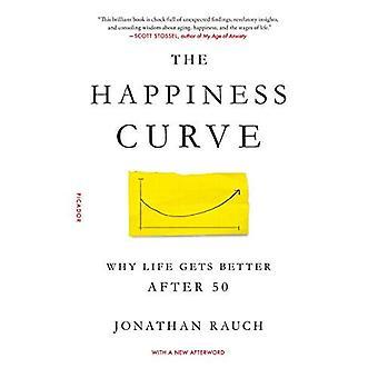Het geluk curve: waarom het leven beter wordt na 50