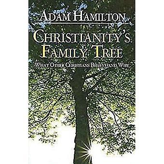 Kristendomens släktträd: vad andra kristna tro och varför
