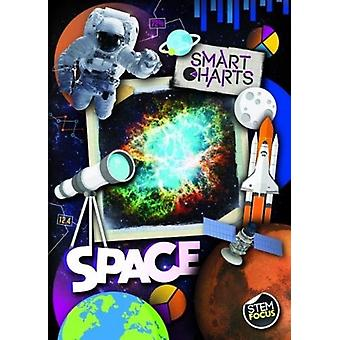 Space by Madeline Tyler