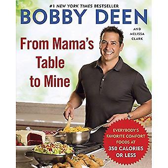 Mamas gruva i tabellen: Everybody's favorit Comfort Foods på 350 kalorier eller mindre
