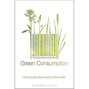 Grön konsumtion: Den globala ökningen av Eco-Chic