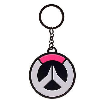Overwatch, avaimen perä-D. va