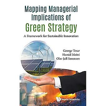 Mapping Managerial Implications Of Green Strategy