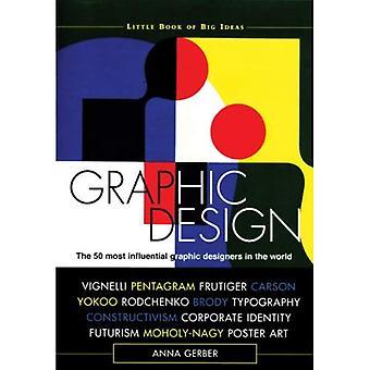 Grafisch ontwerp: De 50 meest invloedrijke grafisch ontwerpers in de wereld