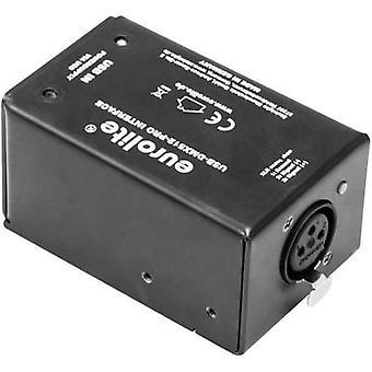 Eurolite USB-DMX512 PRO MK2 DMX interface