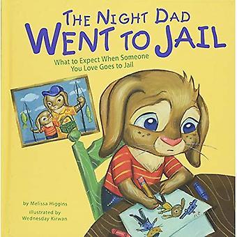 Nat far gik til fængsel