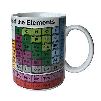 Discover Science Periodic Table Mug