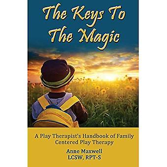 Nycklarna till Magic