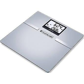Sanitas SBF 70 Smart bathroom scales Weight range=180 kg Grey