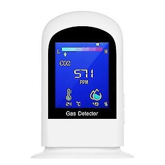 Kooldioxidemeter