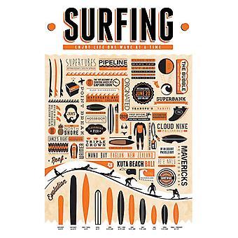 Surfing affisch affisch Skriv
