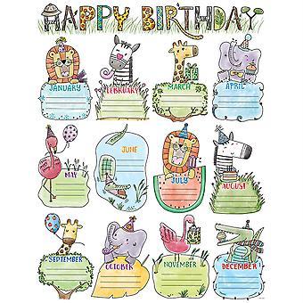 Carta de cumpleaños feliz de los amigos de Safari
