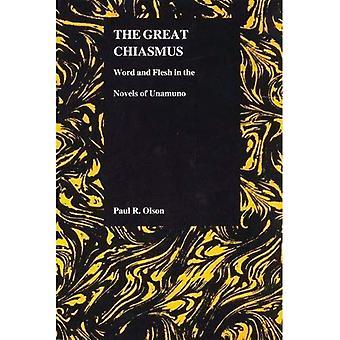De grote Chiasmus: Word en vlees in de romans van Unamuno