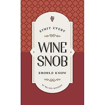 Grejer varje vin snobb bör veta