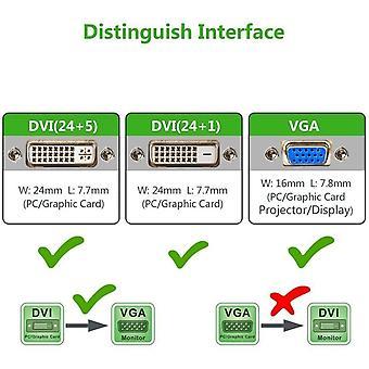 FengChun Active DVI-D Dual Link 24+1 Stecker auf VGA-Stecker, Video mit Flachkabel, Adapter,