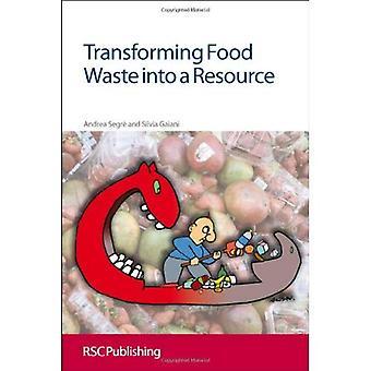 Verschwendung von Lebensmitteln in eine Ressource zu verwandeln