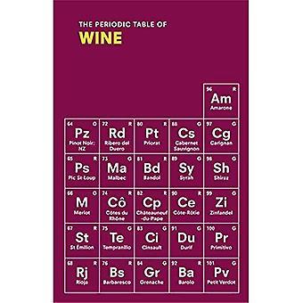 La tavola periodica di vino