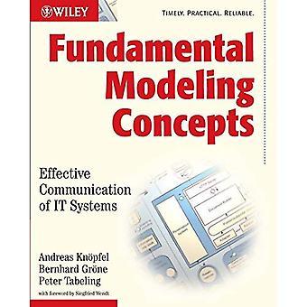 Concepts de modélisation fondamentale: Une Communication efficace des systèmes informatiques