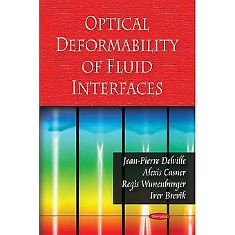 Optische Verformbarkeit des Fluid Interfaces