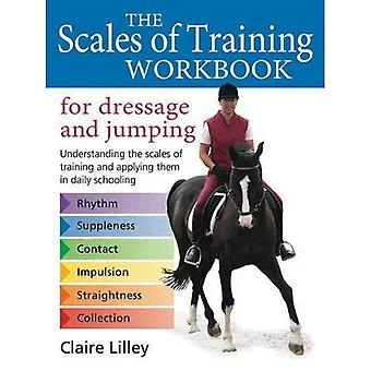 Scales of Training for Dressage/Jumping
