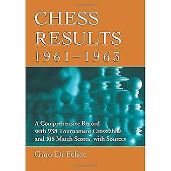 Resultados do xadrez, 1961-1963