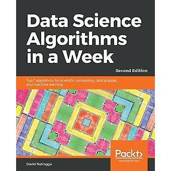 Datatieteen algoritmit viikossa - 7 parasta algoritmia tieteelliselle yhteistyölle