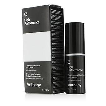 Anthony High Performance Continuous Moisture Eye Cream - 15ml/0.5oz