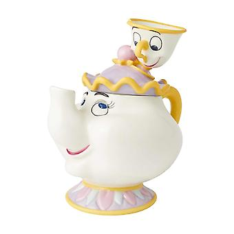 Mrs. Potts And Chip Cookie Jar