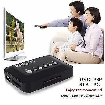 Přehrávače videa HDD Media Player podporují přehrávač médií USB2.0 HDD