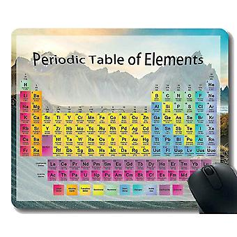 Mouse pads 260x210x3 periodic table of elements gaming mouse pad custom corfu sea water themed mouse pads