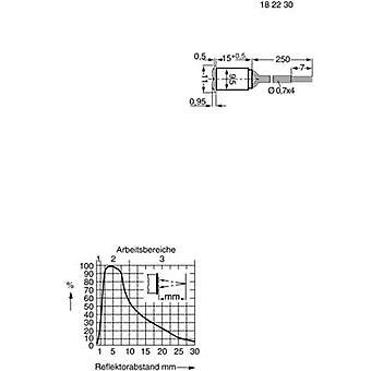 Reflex MRL 601 reflekterende fotoelektriske Sensor MRL 601