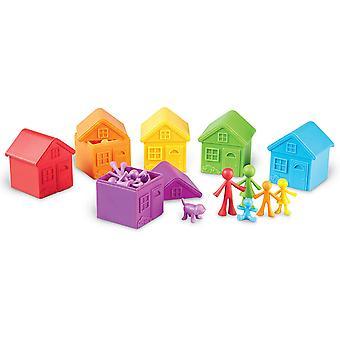 Oppimisresurssien lajittelun naapuruston aktiviteettijoukko
