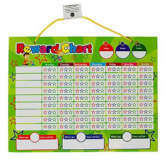 Magnetic board | Weekly | Children |