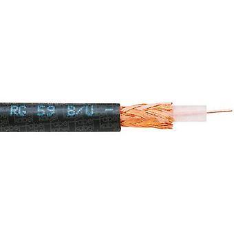 Faber kabel 100095 coax buitendiameter: 6,10 mm RG59 B/U 75 Ω zwart verkocht per meter